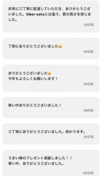 チョンピー 注文者コメント
