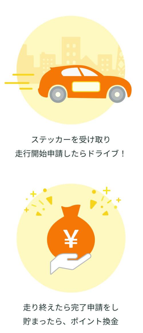 CheerDrive システム